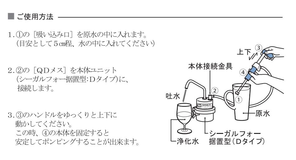 ハンドポンプ使用方法